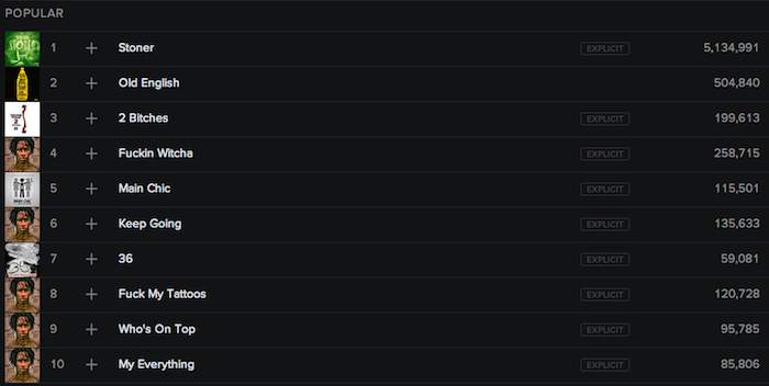 Young Thug Songs on Spotify